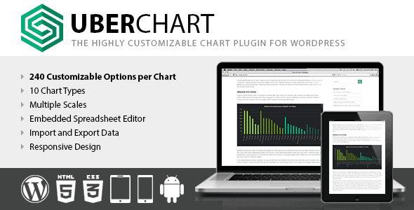 Uberchart – Wordpress Chart Plugin